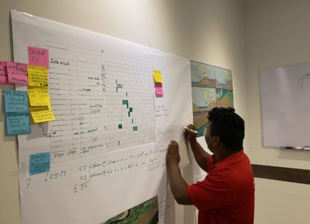 Project Control - Interactive Planning Session 1